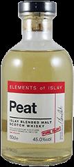 Elements of Islay