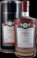 Glendullan